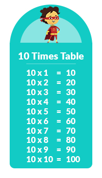 10 times tables