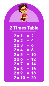 2 times table chart