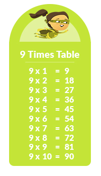 times tables 9